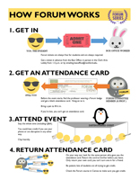 Thumbnail image of an infographic explaining how attendance is taken at Forum events.